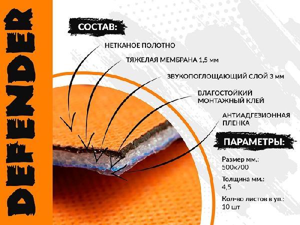 Шумо-тепло изоляционный материал Comfort ТИШИНА Defender